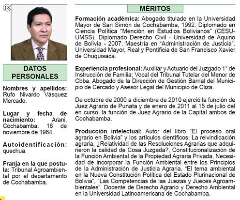 Profile example isla. Nuevodiario. Co.